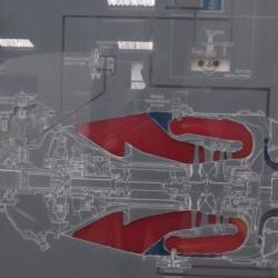 Fonctionnement du moteur PT-6